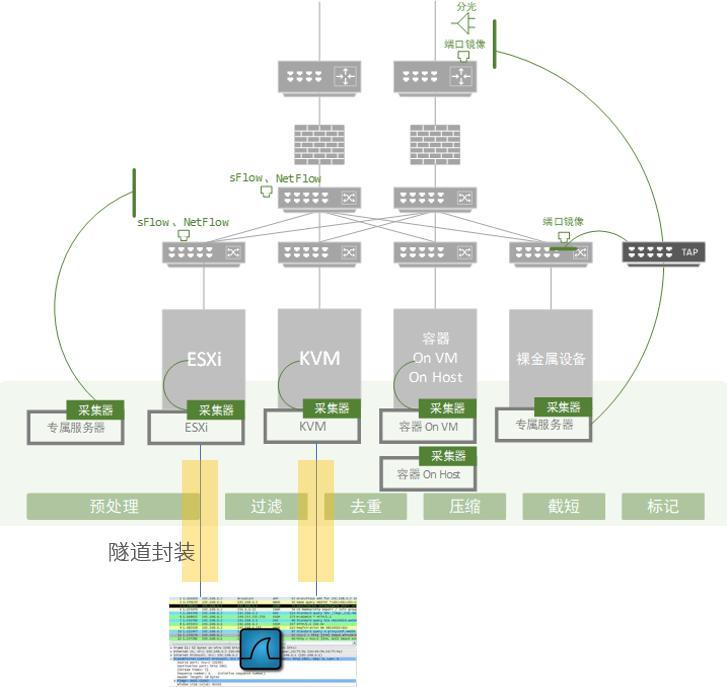 DeepFlow与云网络监控的发展