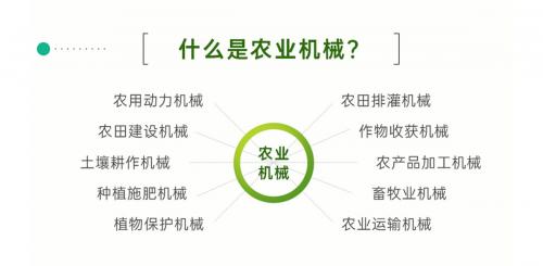 """锐视角 I关系14亿人口粮,农机行业如何化""""危""""为""""机""""?"""